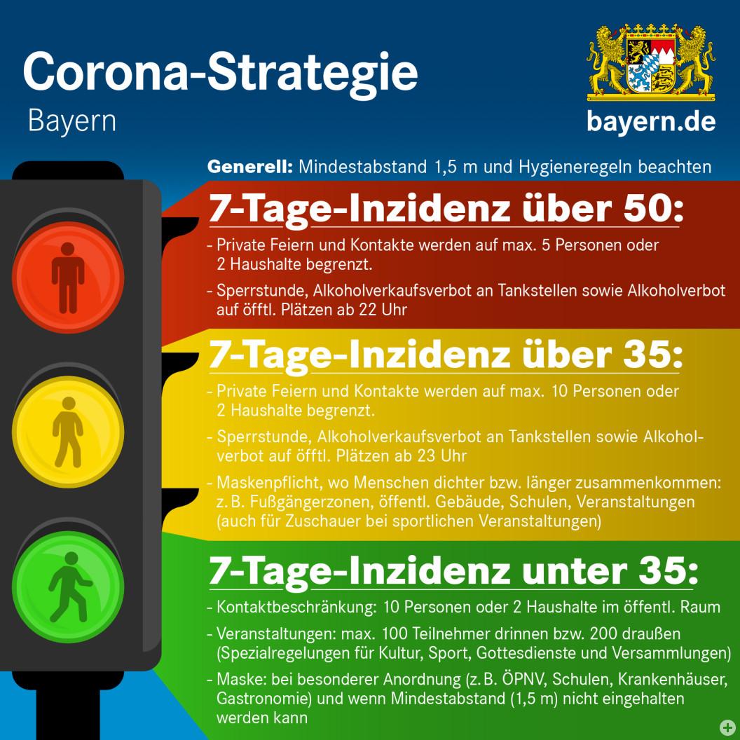 Corona-Ampel für Bayern mit Maßnahmen der Corona-Strategie