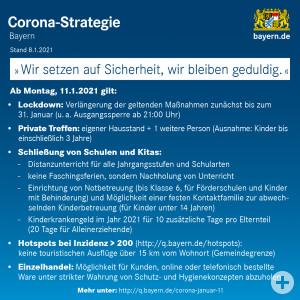 Übersicht der Bayerischen Corona-Strategie vom 08. Januar 2021
