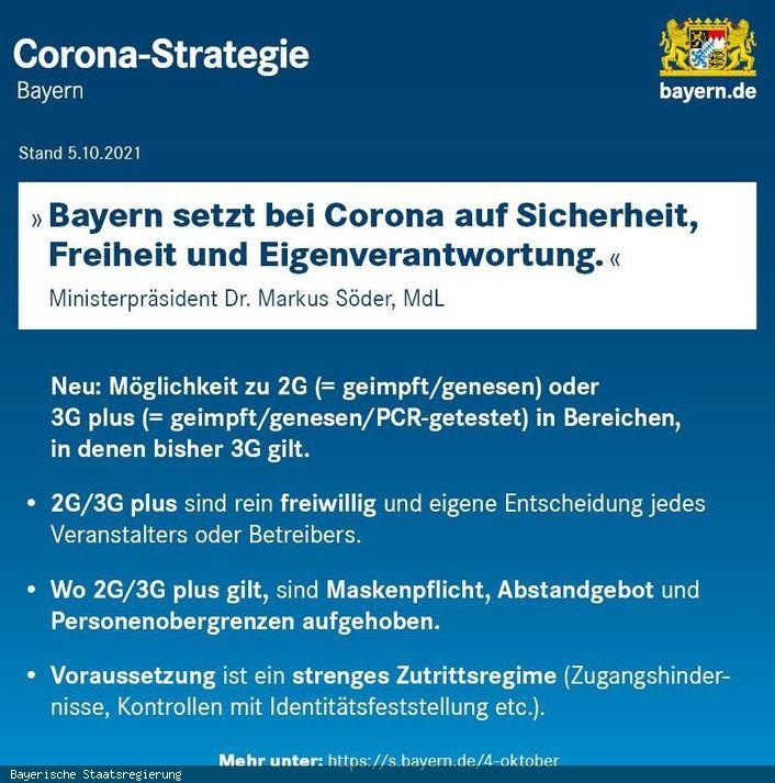 Corona-Strategie Bayern vom 05.10.2021